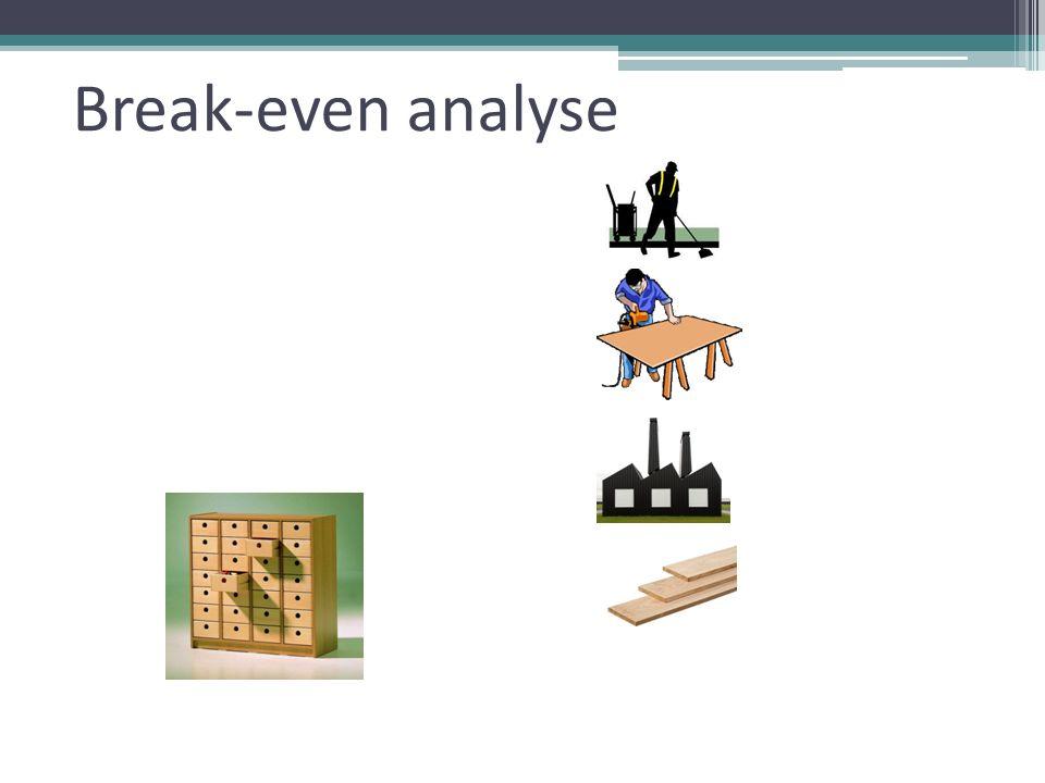 Break-even analyse Constante (Vaste) kosten = TCK Variabele kosten = v Totale kosten = TK Totale opbrengt = TO Omzet = p * q Afzet = q Verkoopprijs = p =TCK = v = TK = TO = q = p