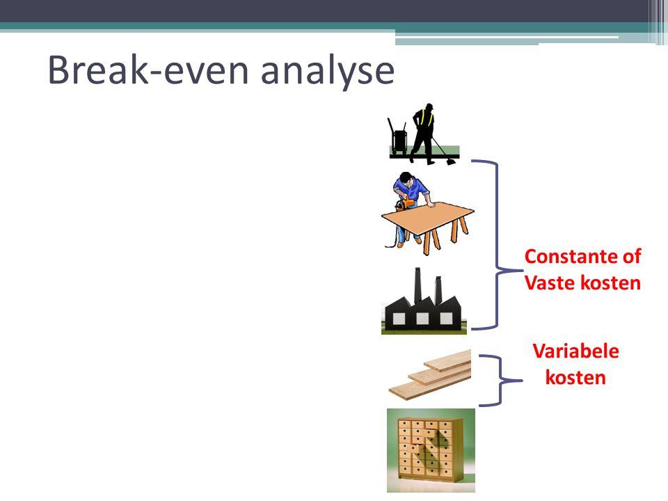Break-even analyse TcK + ( v * q ) = (p * q) Scenario 1: totale vaste kosten € 63.000,- variabele kosten € 80,- verkoopprijs € 500,- Scenario 2: totale vaste kosten € 63.000,- variabele kosten € 80,- hoeveelheid 150 stuks Scenario 3: verkoopprijs € 500,- variabele kosten € 80,- hoeveelheid 150 stuks Scenario 4: verkoopprijs € 500,- vaste kosten € 63.000,- hoeveelheid 150 stuks v = 80 =TCK= v= TK= TO= q= p=TCK= v= TK= TO= q= p Q= 150 P= 500 TCK = 63000
