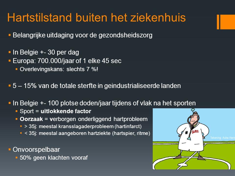 Hartstilstand buiten het ziekenhuis  Belangrijke uitdaging voor de gezondsheidszorg  In Belgie +- 30 per dag  Europa: 700.000/jaar of 1 elke 45 sec  Overlevingskans: slechts 7 %.