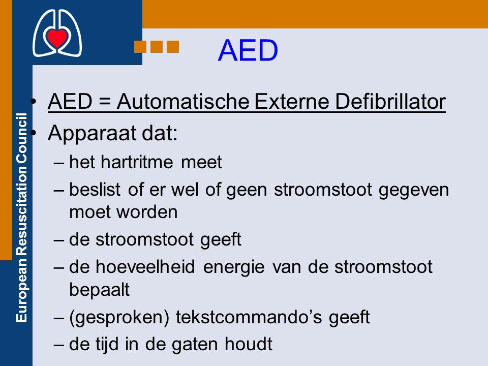 European Resuscitation Council AED AED = Automatische Externe Defibrillator Apparaat dat: –het hartritme meet –beslist of er wel of geen stroomstoot gegeven moet worden –de stroomstoot geeft –de hoeveelheid energie van de stroomstoot bepaalt –(gesproken) tekstcommando's geeft –de tijd in de gaten houdt
