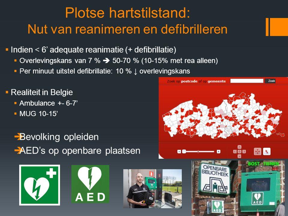 Plotse hartstilstand: Nut van reanimeren en defibrilleren  Indien < 6' adequate reanimatie (+ defibrillatie)  Overlevingskans van 7 %  50-70 % (10-15% met rea alleen)  Per minuut uitstel defibrillatie: 10 % ↓ overlevingskans  Realiteit in Belgie  Ambulance +- 6-7'  MUG 10-15'  Bevolking opleiden  AED's op openbare plaatsen
