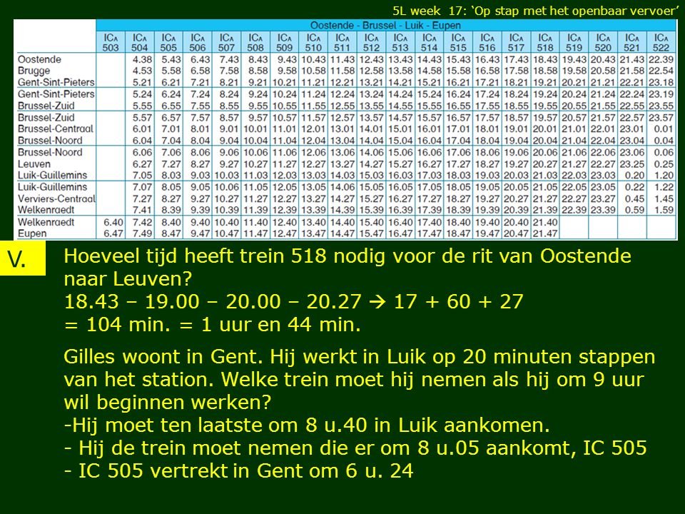 V. 5L week 17: 'Op stap met het openbaar vervoer' Hoeveel tijd heeft trein 518 nodig voor de rit van Oostende naar Leuven? 18.43 – 19.00 – 20.00 – 20.