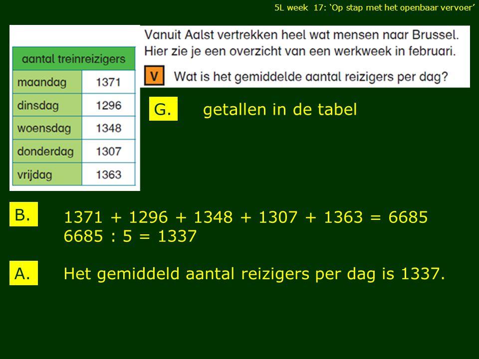 5L week 17: 'Op stap met het openbaar vervoer' getallen in de tabelG. B. A. 1371 + 1296 + 1348 + 1307 + 1363 = 6685 6685 : 5 = 1337 Het gemiddeld aant