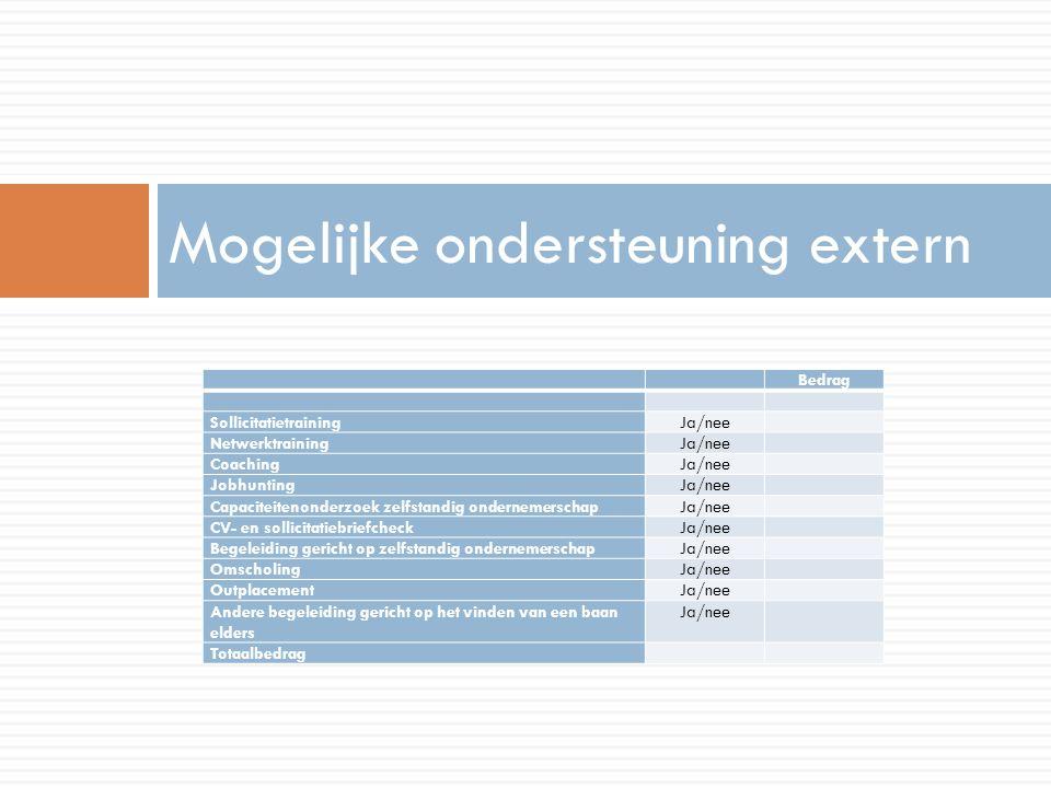 Mogelijke ondersteuning extern Bedrag SollicitatietrainingJa/nee NetwerktrainingJa/nee CoachingJa/nee JobhuntingJa/nee Capaciteitenonderzoek zelfstandig ondernemerschapJa/nee CV- en sollicitatiebriefcheckJa/nee Begeleiding gericht op zelfstandig ondernemerschapJa/nee OmscholingJa/nee OutplacementJa/nee Andere begeleiding gericht op het vinden van een baan elders Ja/nee Totaalbedrag