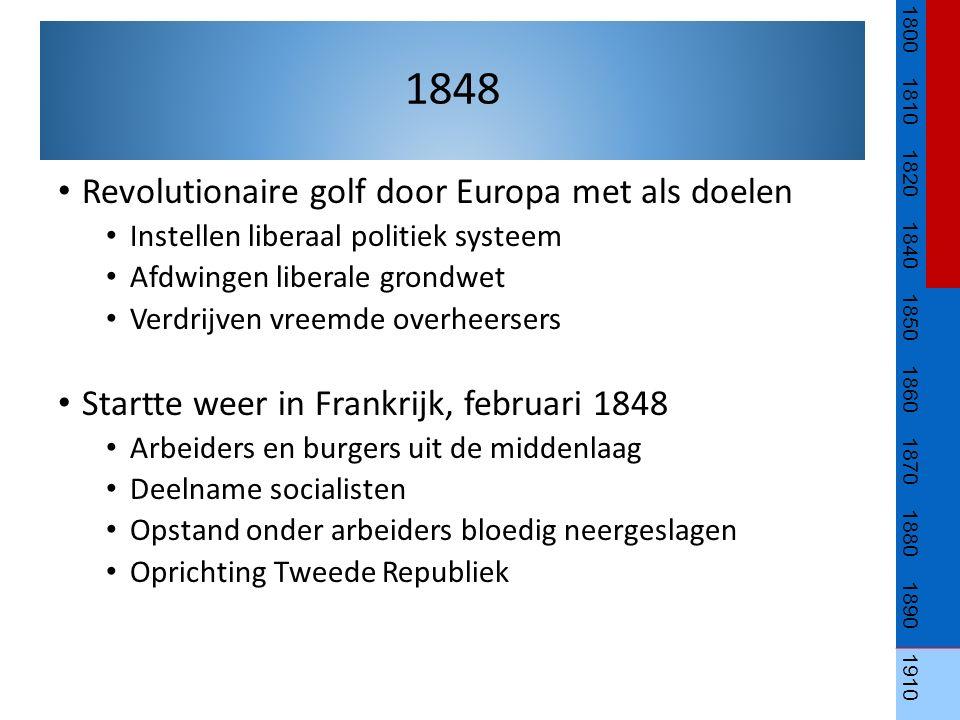 Revolutionaire golf door Europa met als doelen Instellen liberaal politiek systeem Afdwingen liberale grondwet Verdrijven vreemde overheersers Startte