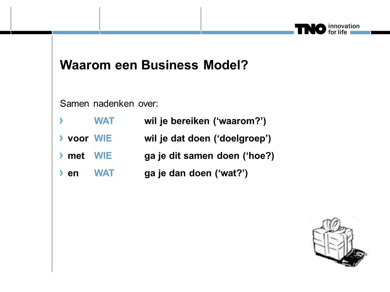 Waarom een Business Model.