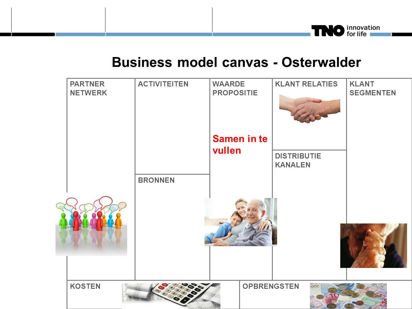 KLANT RELATIES DISTRIBUTIE KANALEN KLANT SEGMENTEN PARTNER NETWERK WAARDE PROPOSITIE Samen in te vullen OPBRENGSTEN ACTIVITEITEN BRONNEN KOSTEN Business model canvas - Osterwalder