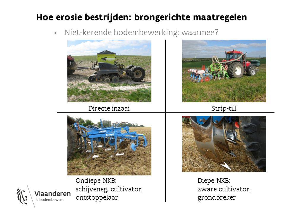Niet-kerende bodembewerking: waarmee? Hoe erosie bestrijden: brongerichte maatregelen Directe inzaaiStrip-till Ondiepe NKB: schijveneg, cultivator, on