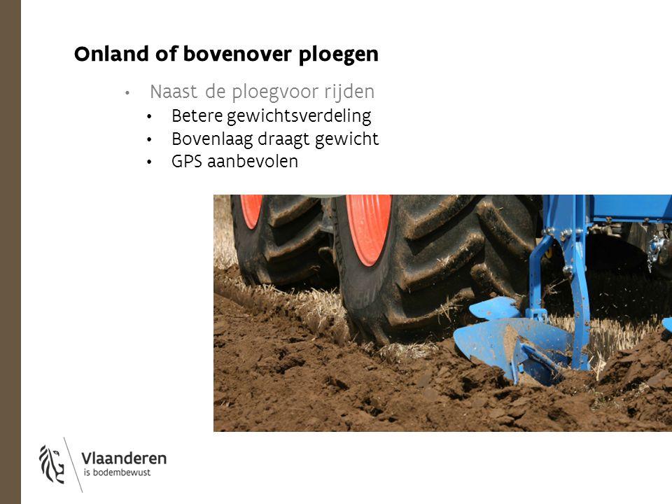 Naast de ploegvoor rijden Betere gewichtsverdeling Bovenlaag draagt gewicht GPS aanbevolen Onland of bovenover ploegen