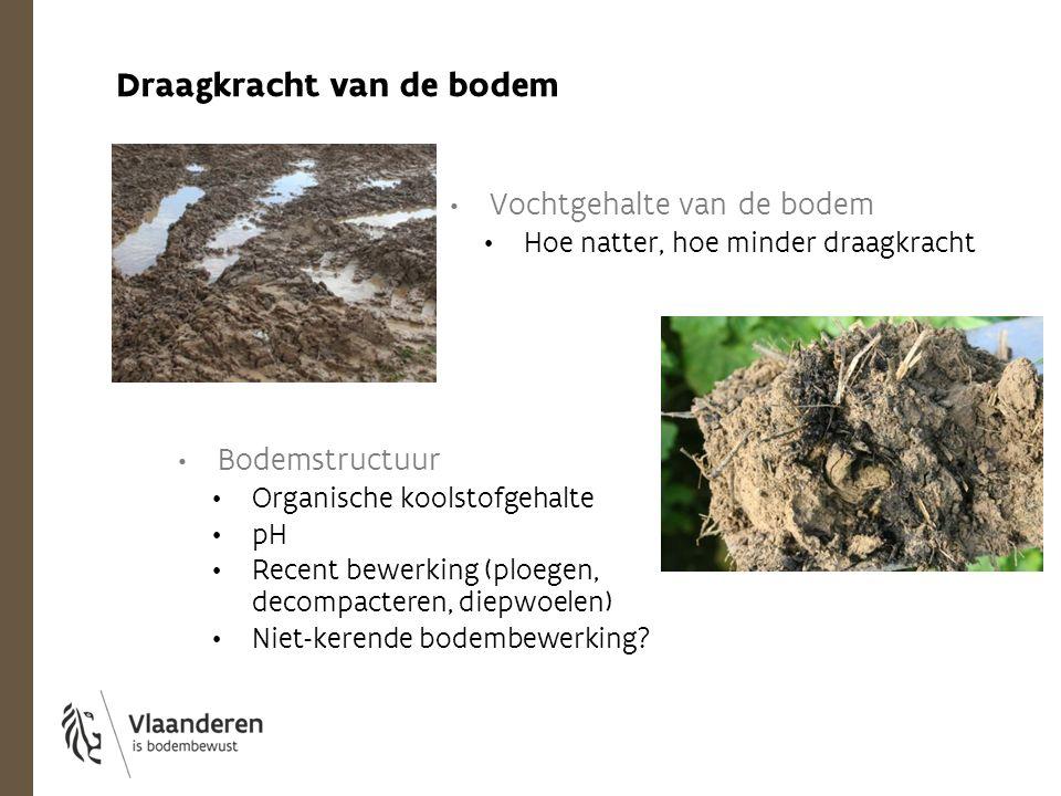 Vochtgehalte van de bodem Hoe natter, hoe minder draagkracht Draagkracht van de bodem Bodemstructuur Organische koolstofgehalte pH Recent bewerking (p