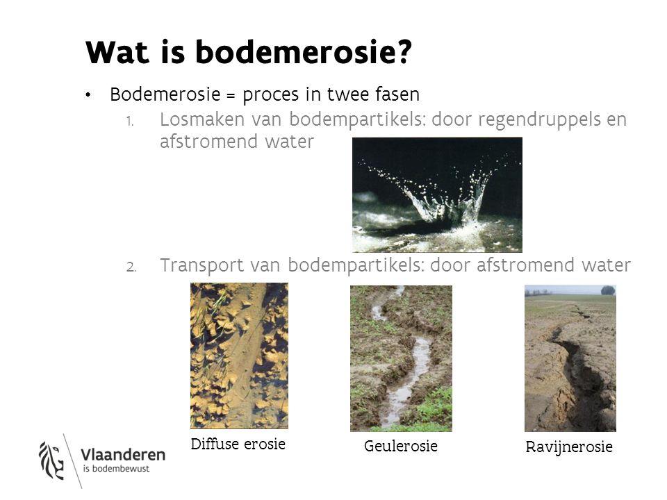 Wat is bodemerosie? Bodemerosie = proces in twee fasen 1. Losmaken van bodempartikels: door regendruppels en afstromend water 2. Transport van bodempa