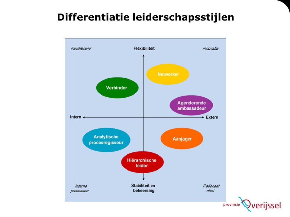 Differentiatie leiderschapsstijlen