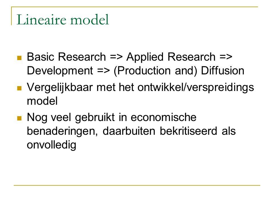 Lineaire model Basic Research => Applied Research => Development => (Production and) Diffusion Vergelijkbaar met het ontwikkel/verspreidings model Nog