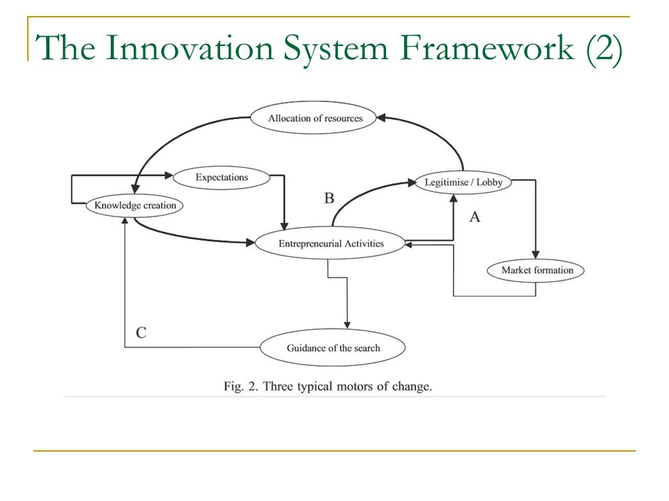 The Innovation System Framework (2)