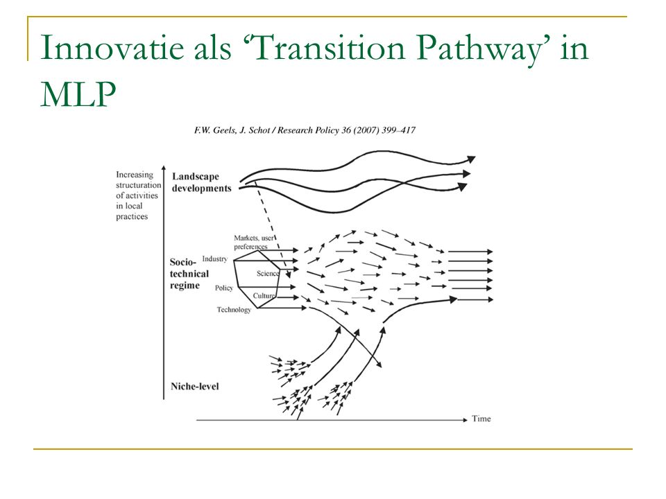 Innovatie als 'Transition Pathway' in MLP