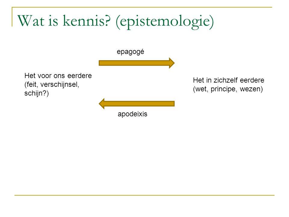 Wat is kennis? (epistemologie) Het voor ons eerdere (feit, verschijnsel, schijn?) Het in zichzelf eerdere (wet, principe, wezen) epagogé apodeixis