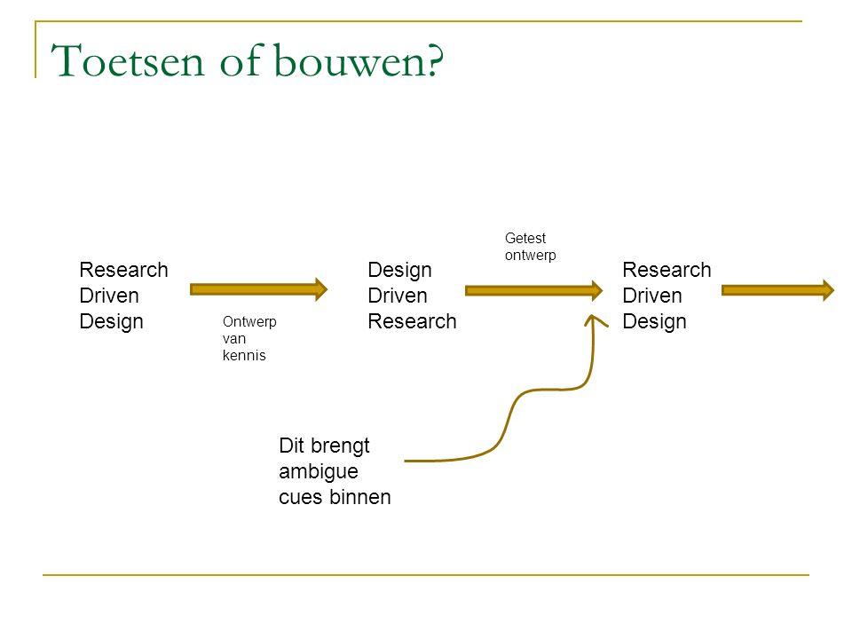 Toetsen of bouwen? Research Driven Design Driven Research Driven Design Ontwerp van kennis Getest ontwerp Dit brengt ambigue cues binnen