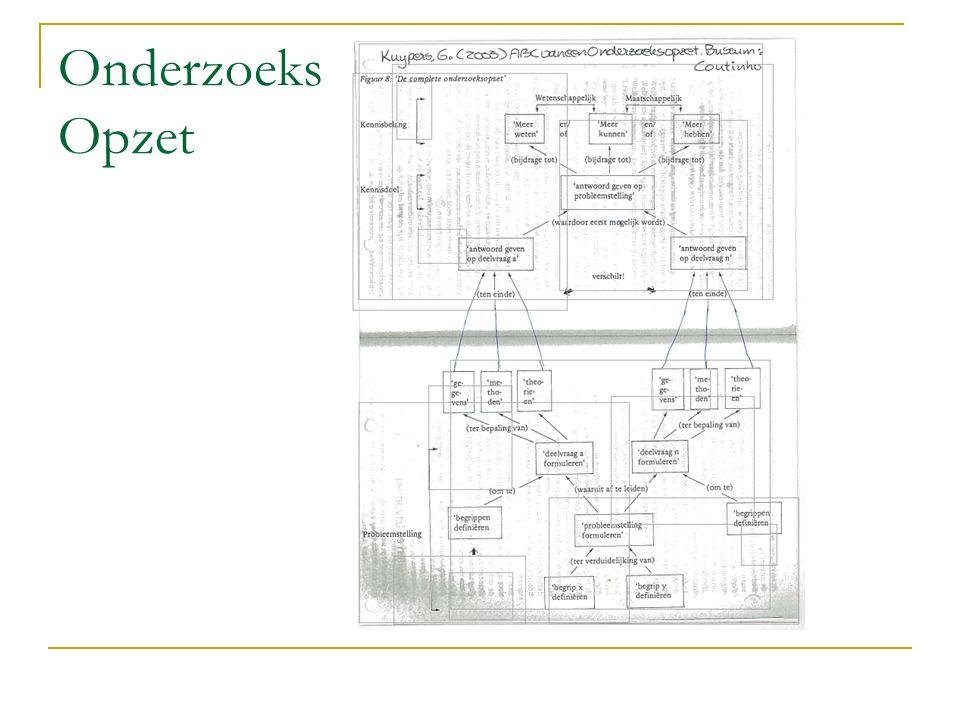 Zoektocht naar complementair veld van elkaar bestrijdende theorieën Kandidaten: Economische theorie Systeem theorie Strategisch Niche Management / Multi Level Perspective