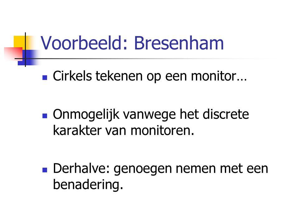 Voorbeeld: Bresenham Cirkels tekenen op een monitor… Onmogelijk vanwege het discrete karakter van monitoren.