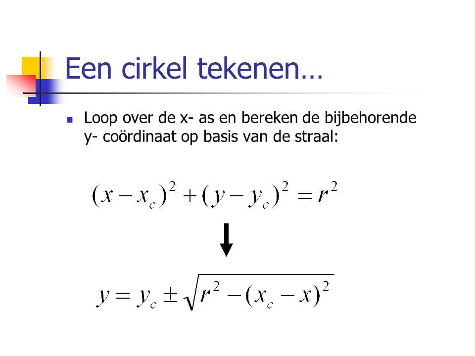 Een cirkel tekenen… Loop over de x- as en bereken de bijbehorende y- coördinaat op basis van de straal: