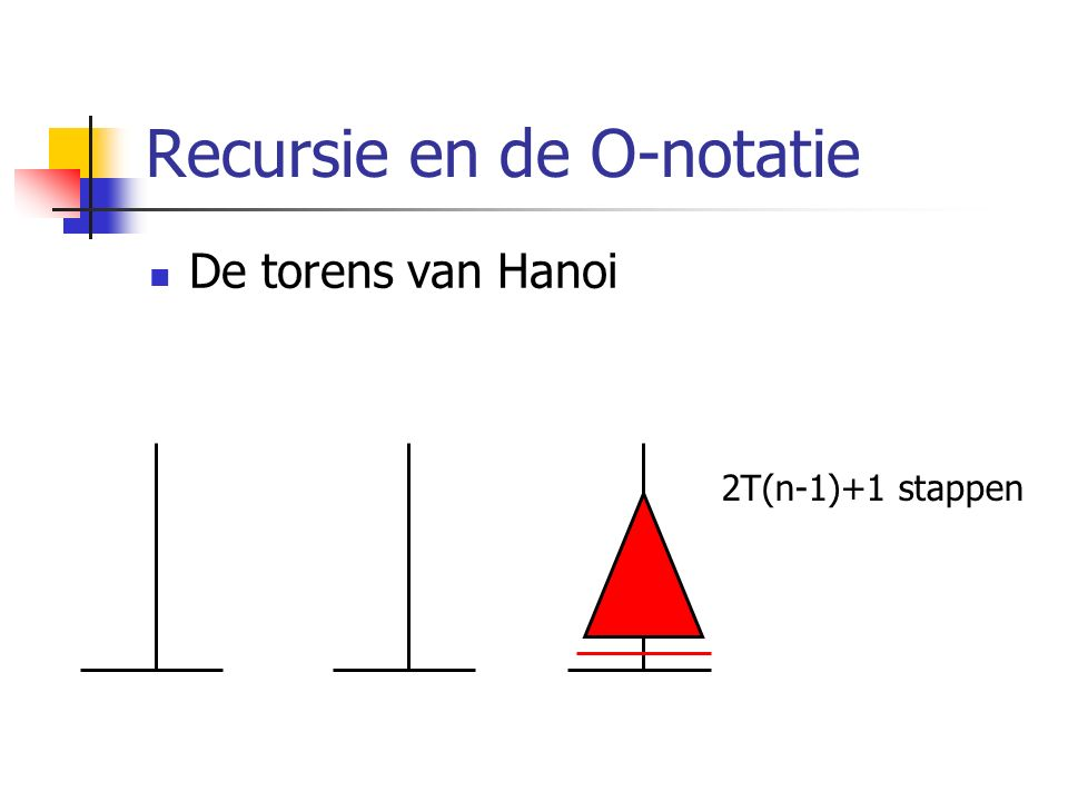 Recursie en de O-notatie De torens van Hanoi 2T(n-1)+1 stappen