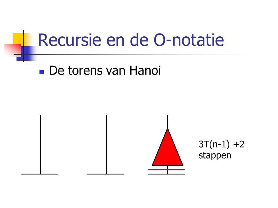 Recursie en de O-notatie De torens van Hanoi 3T(n-1) +2 stappen