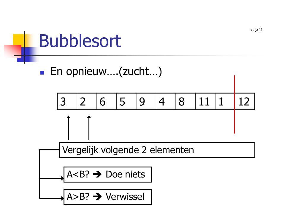 Bubblesort En opnieuw….(zucht…) 326594811112 Vergelijk volgende 2 elementen A>B.