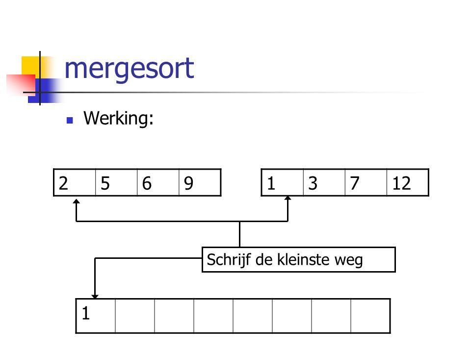 mergesort Werking: 2569 13712 1 Schrijf de kleinste weg