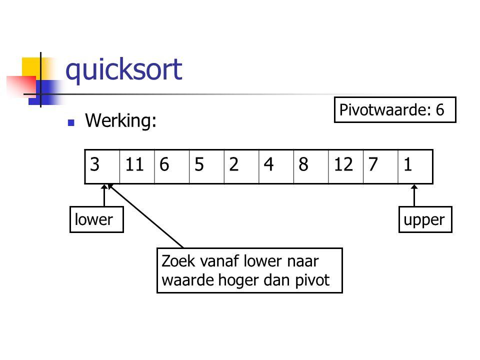 quicksort Werking: 311652481271 lowerupper Pivotwaarde: 6 Zoek vanaf lower naar waarde hoger dan pivot