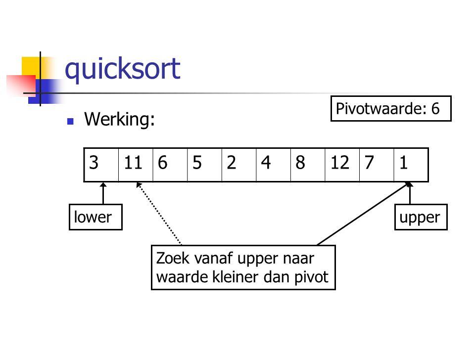 quicksort Werking: 311652481271 lowerupper Pivotwaarde: 6 Zoek vanaf upper naar waarde kleiner dan pivot