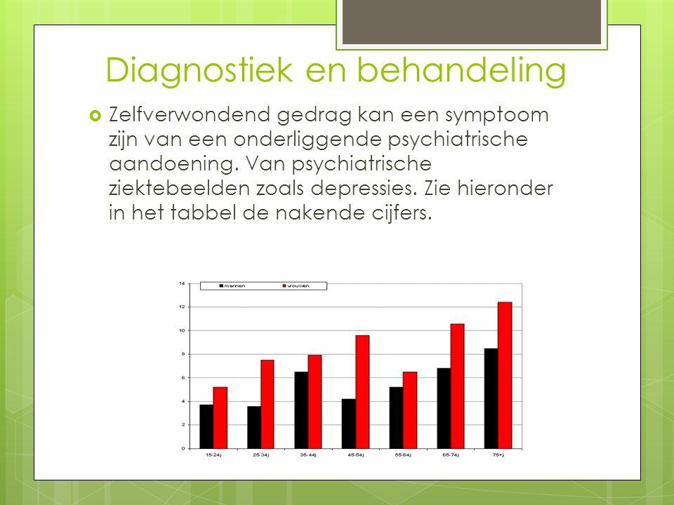 Diagnostiek en behandeling  Zelfverwondend gedrag kan een symptoom zijn van een onderliggende psychiatrische aandoening.