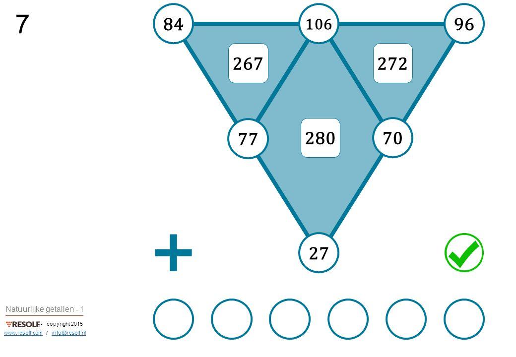 - copyright 2015 Natuurlijke getallen - 1 www.resolf.comwww.resolf.com / info@resolf.nlinfo@resolf.nl 267272 280 77 84 106 96 70 27 7
