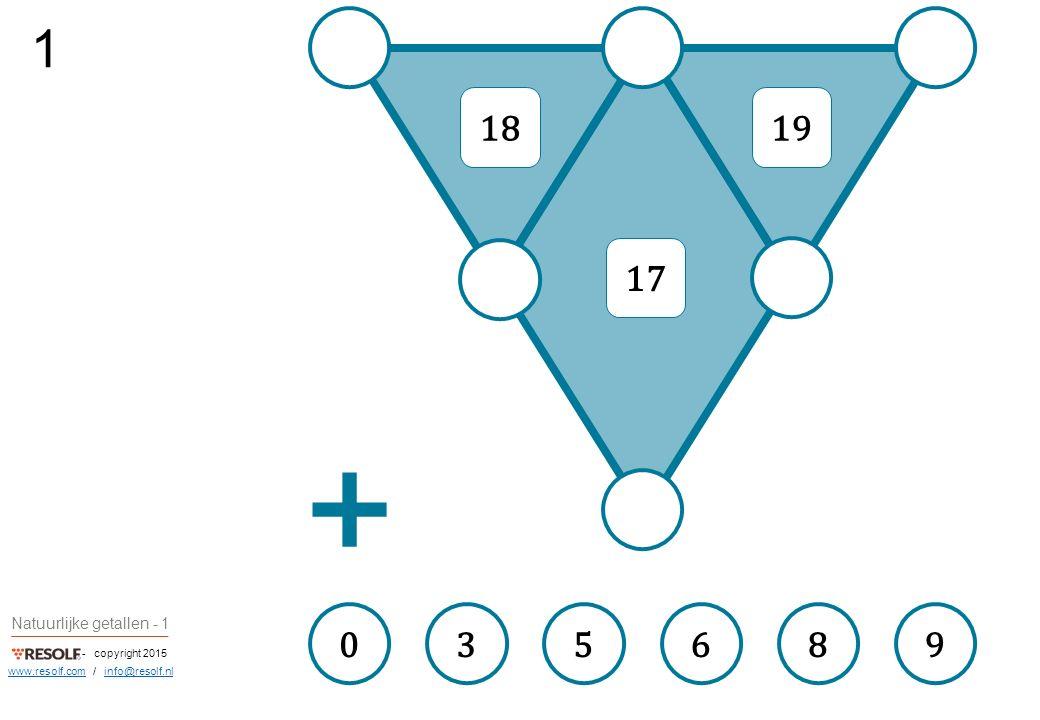 - copyright 2015 Natuurlijke getallen - 1 www.resolf.comwww.resolf.com / info@resolf.nlinfo@resolf.nl 1819 17 306985 1