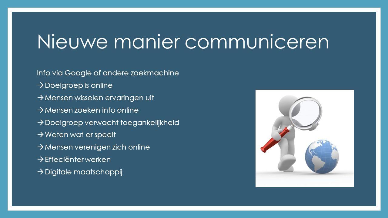 Nieuwe manier communiceren Info via Google of andere zoekmachine  Doelgroep is online  Mensen wisselen ervaringen uit  Mensen zoeken info online  Doelgroep verwacht toegankelijkheid  Weten wat er speelt  Mensen verenigen zich online  Effeciënter werken  Digitale maatschappij