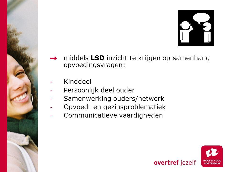 middels LSD inzicht te krijgen op samenhang opvoedingsvragen: - Kinddeel - Persoonlijk deel ouder - Samenwerking ouders/netwerk - Opvoed- en gezinsproblematiek - Communicatieve vaardigheden