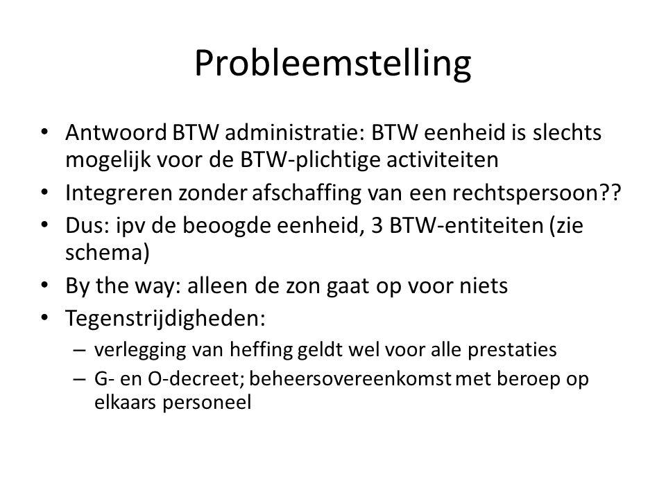Probleemstelling Antwoord BTW administratie: BTW eenheid is slechts mogelijk voor de BTW-plichtige activiteiten Integreren zonder afschaffing van een