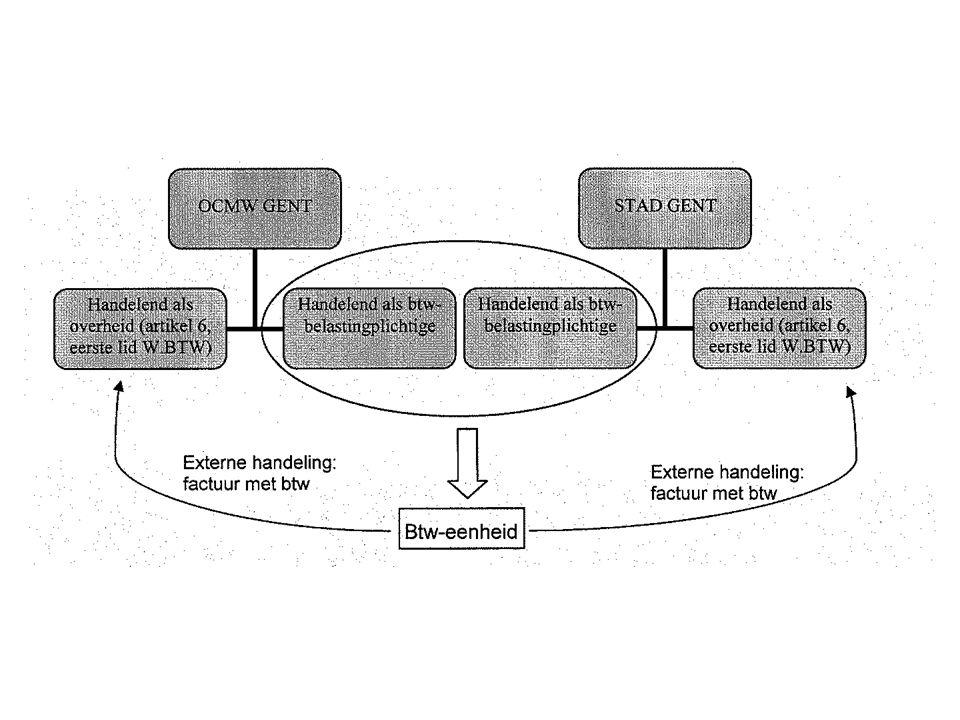 Gevolgen Integreren onder voorbehoud Suboptimale beslissingen (bvb: niet aanrekenen -> responsabilisering?) Kwaliteit dienstverlening in gedrang.