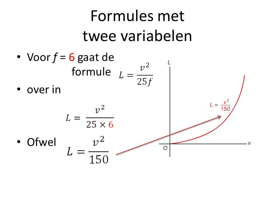 Formules met twee variabelen Voor f = 6 gaat de formule over in Ofwel