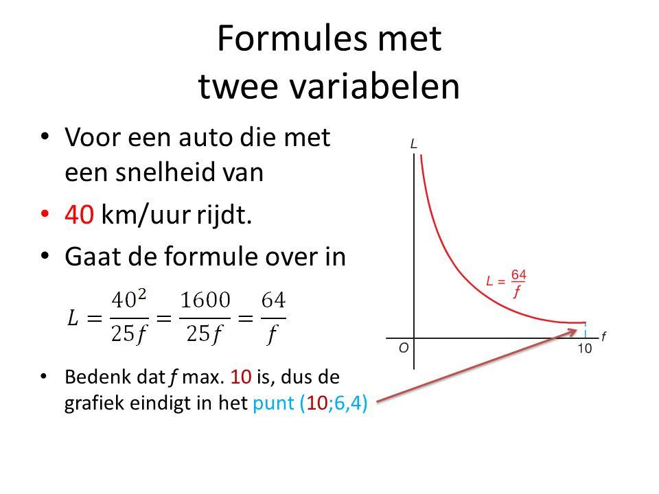 Formules met twee variabelen Voor een auto die met een snelheid van 40 km/uur rijdt.