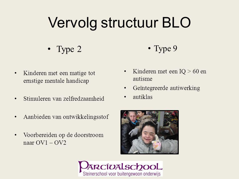 Vervolg structuur BLO Type 2 Kinderen met een matige tot ernstige mentale handicap Stimuleren van zelfredzaamheid Aanbieden van ontwikkelingsstof Voorbereiden op de doorstroom naar OV1 – OV2 Type 9 Kinderen met een IQ > 60 en autisme Geïntegreerde autiwerking autiklas