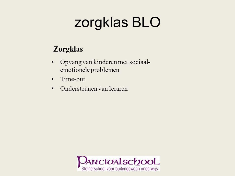 zorgklas BLO Zorgklas Opvang van kinderen met sociaal- emotionele problemen Time-out Ondersteunen van leraren
