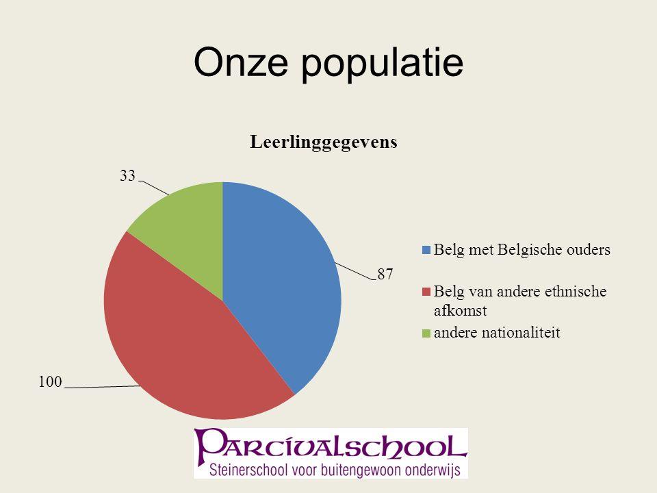 Onze populatie