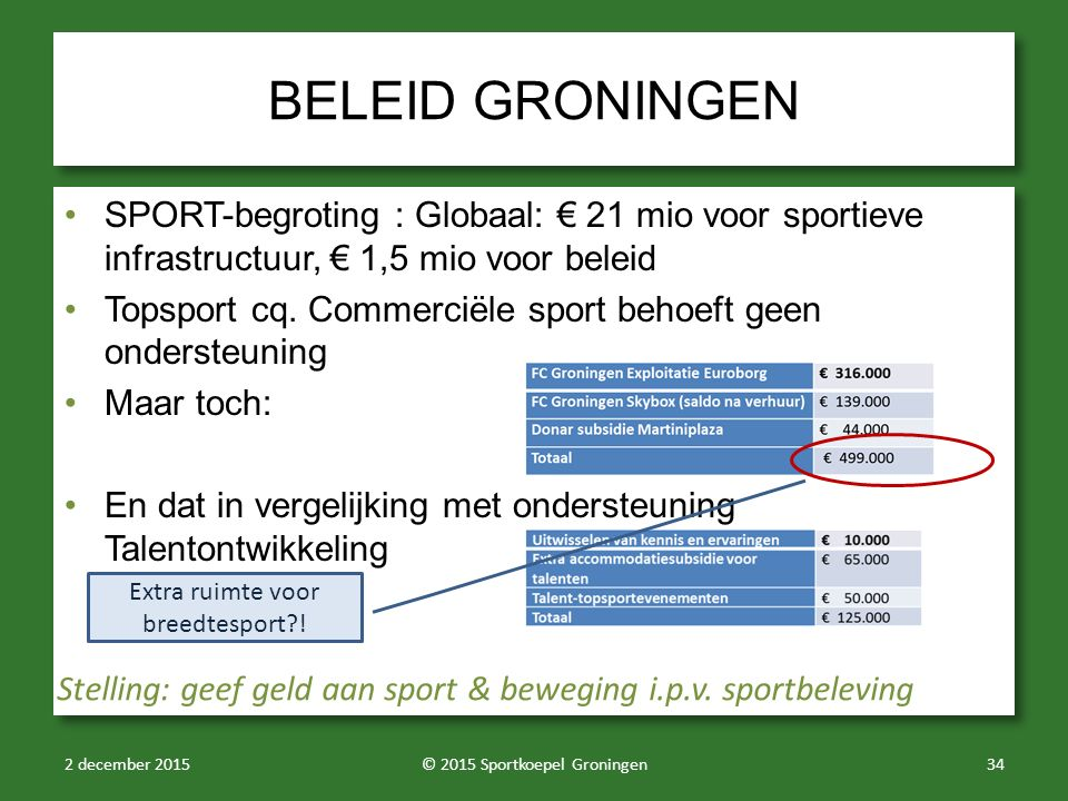 BELEID GRONINGEN SPORT-begroting : Globaal: € 21 mio voor sportieve infrastructuur, € 1,5 mio voor beleid Topsport cq. Commerciële sport behoeft geen
