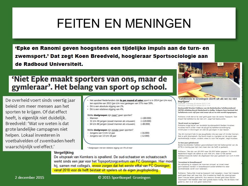 FEITEN EN MENINGEN 2 december 2015© 2015 Sportkoepel Groningen39 De overheid voert sinds veertig jaar beleid om meer mensen aan het sporten te krijgen