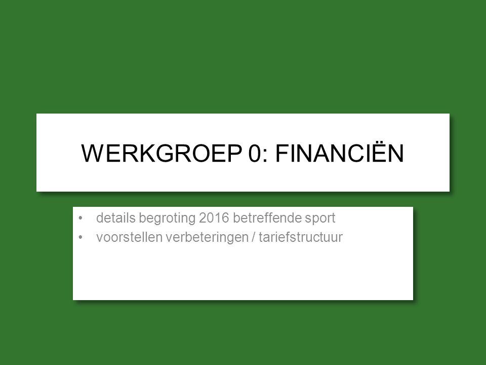 WERKGROEP 0: FINANCIËN details begroting 2016 betreffende sport voorstellen verbeteringen / tariefstructuur details begroting 2016 betreffende sport v