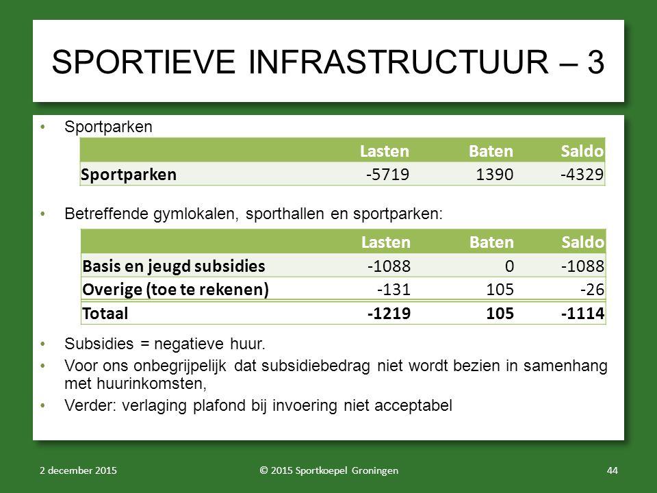 SPORTIEVE INFRASTRUCTUUR – 3 Sportparken Betreffende gymlokalen, sporthallen en sportparken: Subsidies = negatieve huur. Voor ons onbegrijpelijk dat s