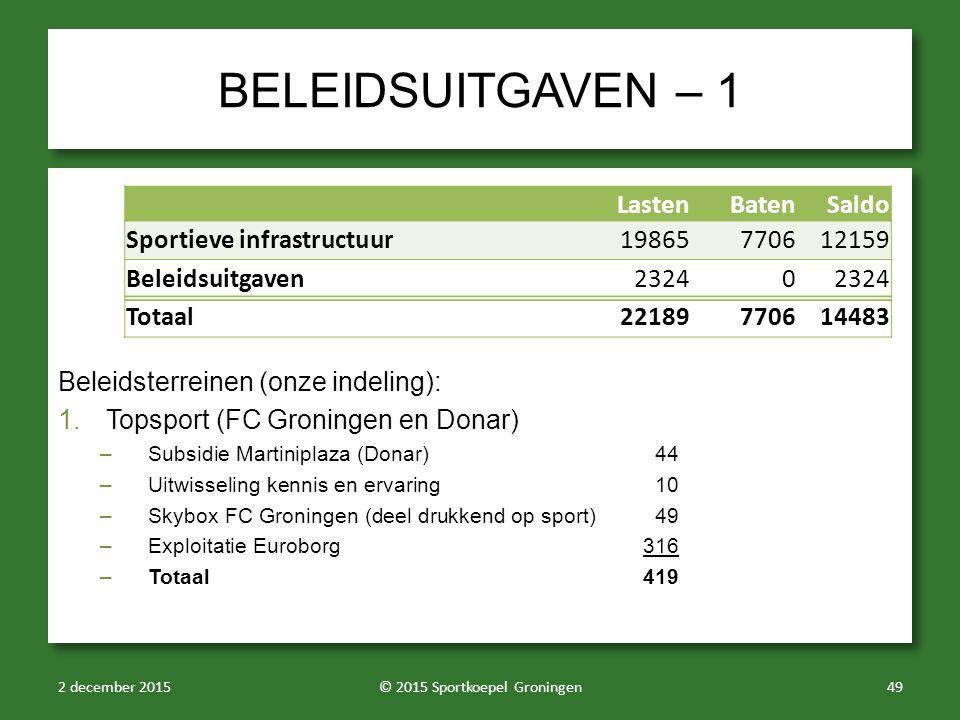 BELEIDSUITGAVEN – 1 Beleidsterreinen (onze indeling): 1.Topsport (FC Groningen en Donar) –Subsidie Martiniplaza (Donar)44 –Uitwisseling kennis en erva