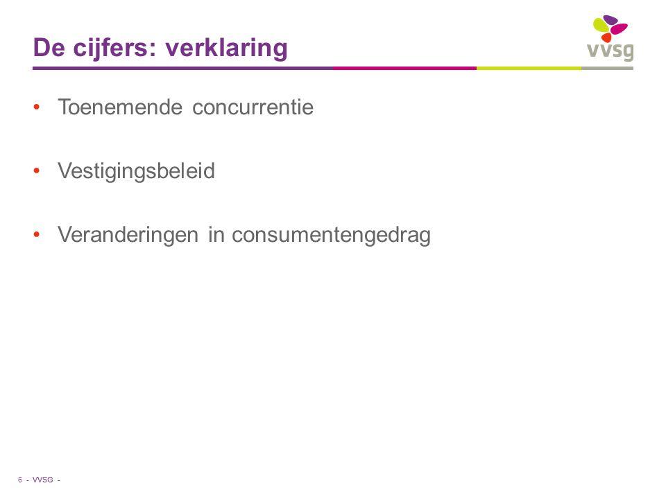VVSG - De cijfers: verklaring Toenemende concurrentie Vestigingsbeleid Veranderingen in consumentengedrag 6 -