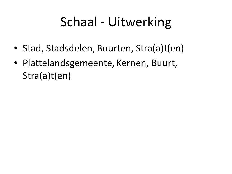 Schaal - Uitwerking Stad, Stadsdelen, Buurten, Stra(a)t(en) Plattelandsgemeente, Kernen, Buurt, Stra(a)t(en)