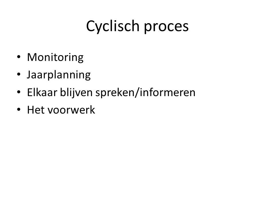 Cyclisch proces Monitoring Jaarplanning Elkaar blijven spreken/informeren Het voorwerk